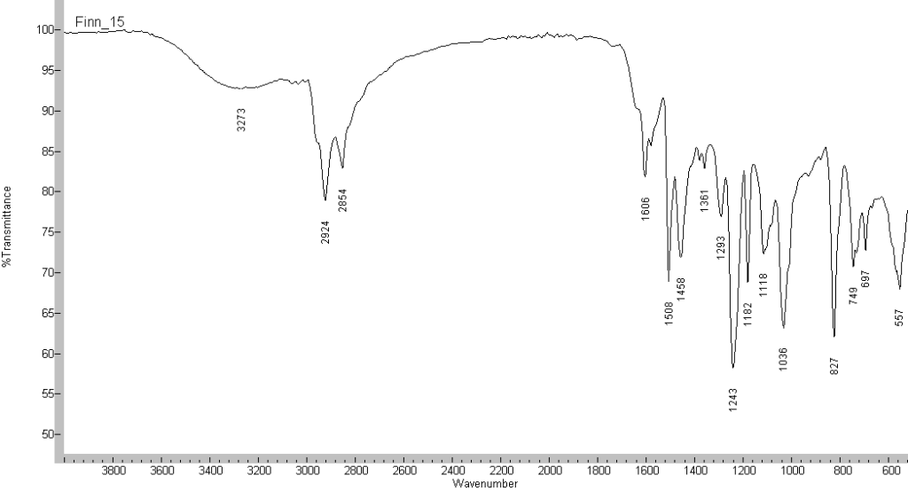 Infrarot IR- Spektrum eines ausgehärteten Epoxidharzes